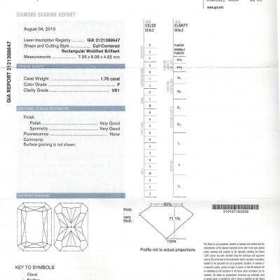 1.71ctFVS1RadiantGIA
